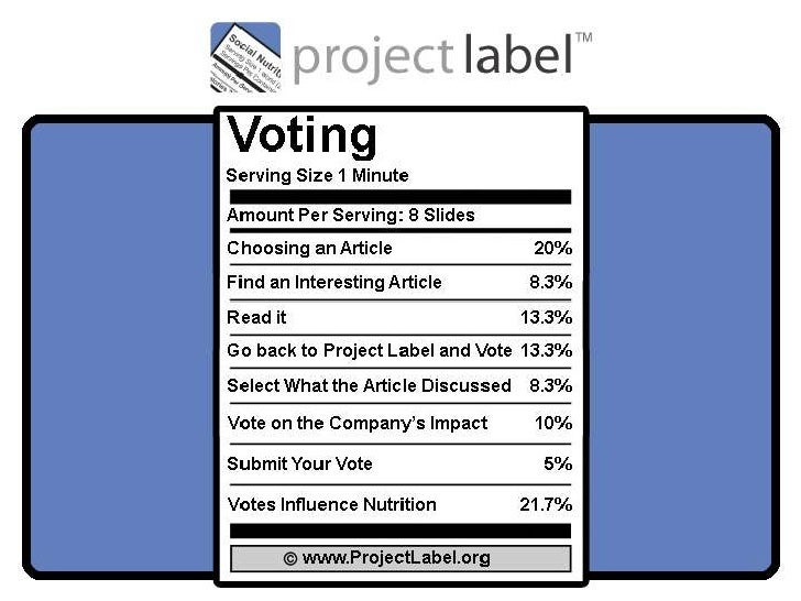 "Find an Article  • Click ""Vote on Articles"" to find an article that interests you   • You can then vote on how well the co..."
