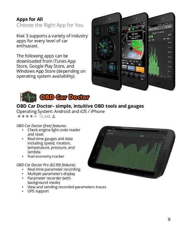 PLX Kiwi 3