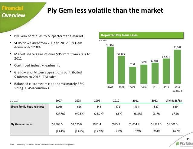 Ply gem lp 1 13 2014 pdf for Ply gem windows price list