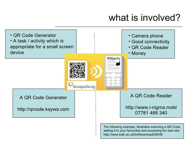 what is involved? <ul><li>QR Code Generator </li></ul><ul><li>A task / activity which is appropriate for a small screen de...