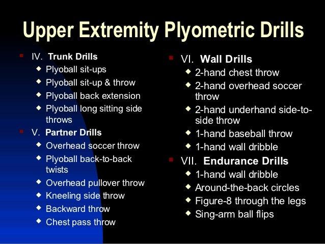 Exercícios Pliométricos