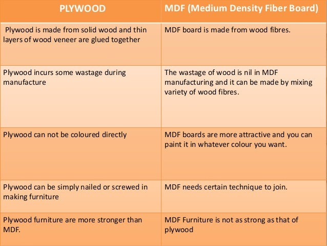 ikea kitchen cabinet mdf vs particle board - Mdf Vs Plywood For Kitchen Cabinets