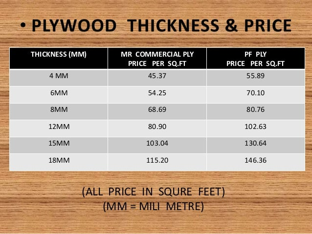 Per square foot price in bangalore dating 5