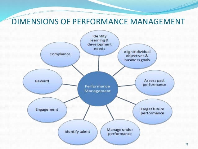 employees perception of performance appraisal system Many organizations are faced with various challenges as they endeavor to gauge and improve employee performance organizations overall performance is affected by individual and group performance of its employees performance appraisal system (pas) is a critical component of the overall human.