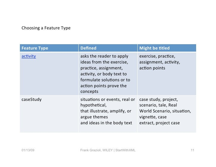 how does the author engage the Question the author this strategy aims to engage all students through discussions and interactions within the classroom does this make sense to you.