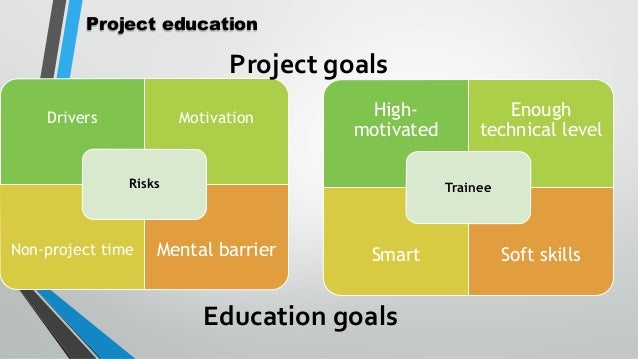 values and goals project Values representation & leadership: we believe that it's not enough to simply   diversity is the goal of having a variety of interrelated dimensions of human.