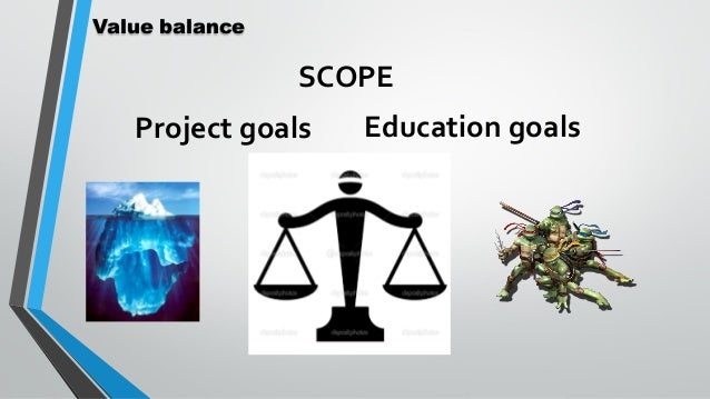 values and goals project A goal is an idea of the future or desired result that a person or a group of people  envisions,  for instance, one could measure a short-term goal for a month-long  project in days whereas one might  goals that are pursued to fulfill intrinsic  values or to support an individual's self-concept are called self-concordant goals.