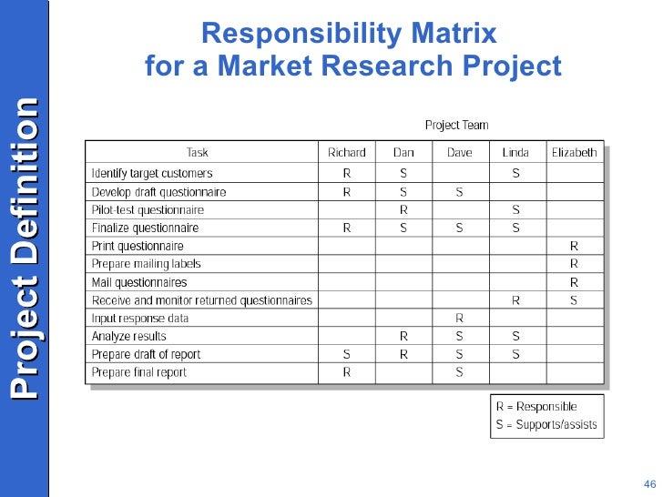 PM Session 4 – Responsibility Matrix Format