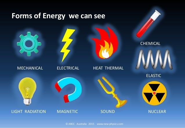 Pm 09 What Is Energy