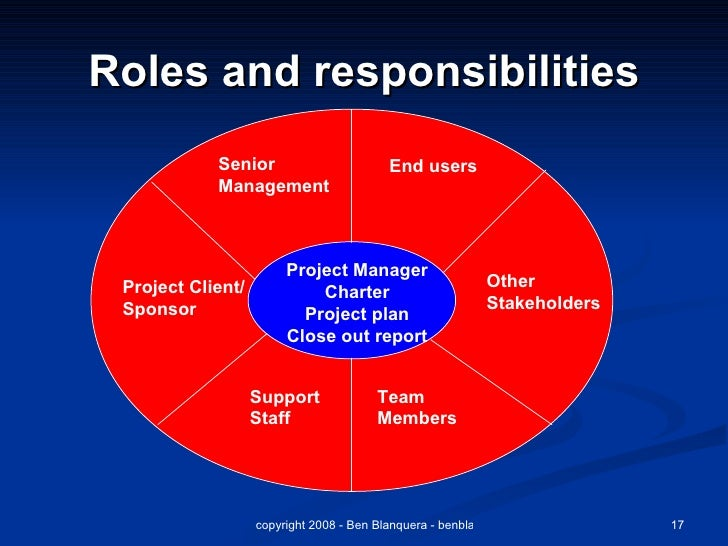 roles and responsibilities project manager - Project Manager Roles And Responsibilities Of A Project Manager