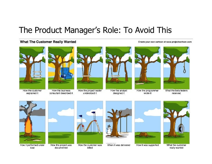 Product Manager  What Does A Product Manager Actually Do