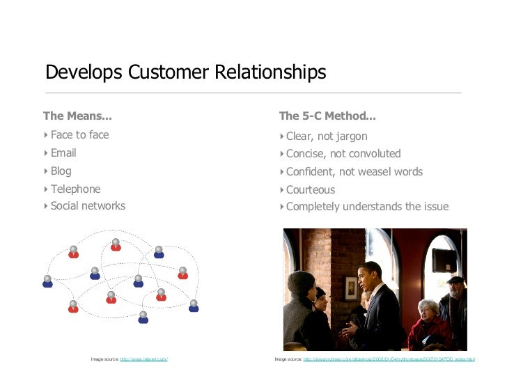 Develops Customer Relationships  The Means...                                        The 5-C Method... ‣ Face to face     ...