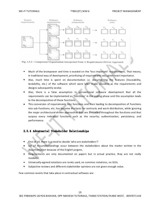 Tybsc it sem 6 project management notes 21 fandeluxe Image collections