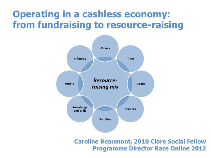Operating in a cashless economy:from fundraising to resource-raising                                 Money                ...