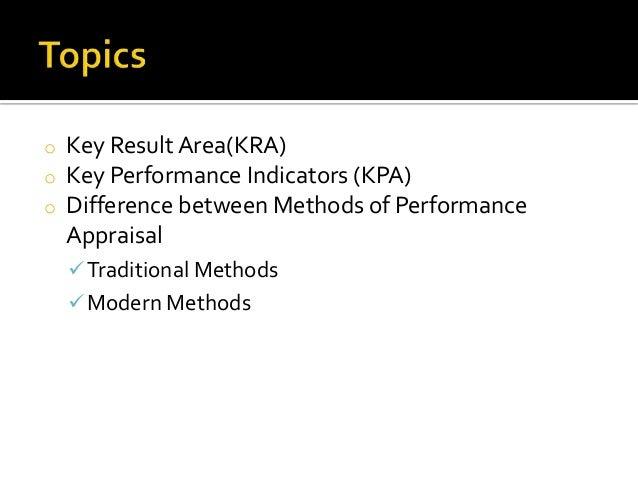 Difference between kpi and kra | kpi vs kra.