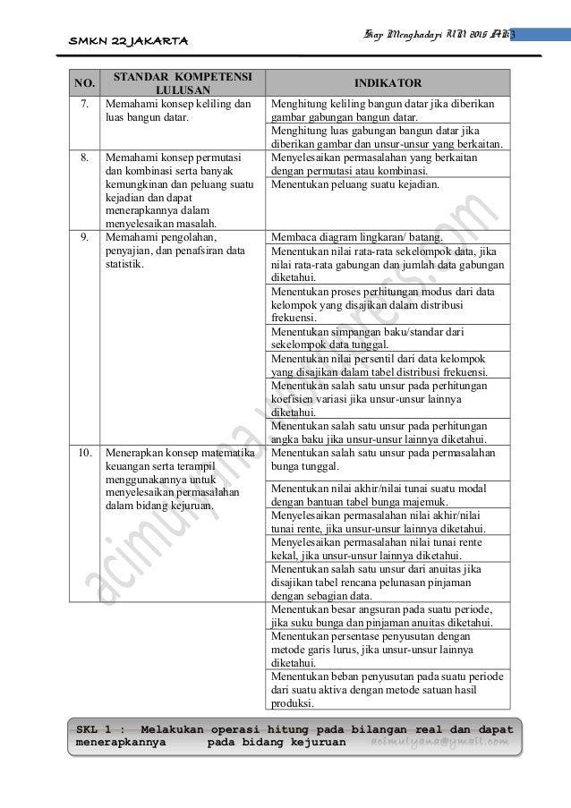 PM Akuntansi dan Pemasaran 2014-2015 Slide 3