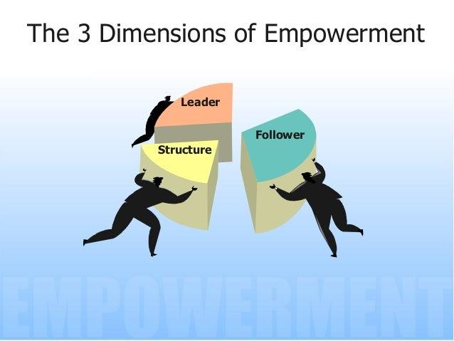 An a leader or a follower