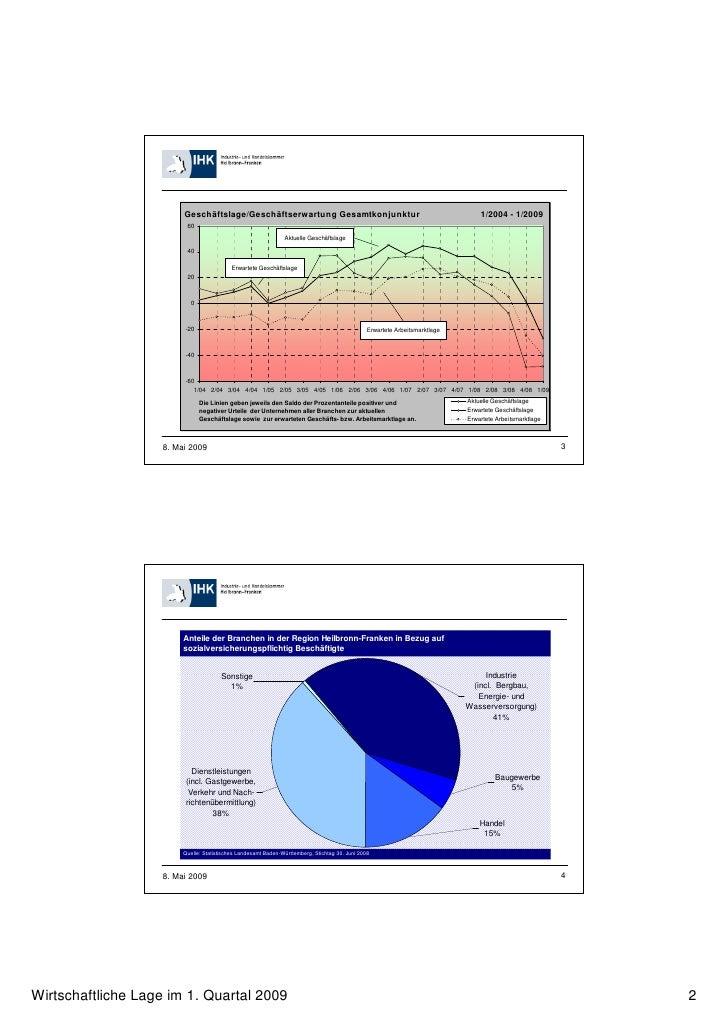 Geschäftslage/Geschäftserwartung Gesamtkonjunktur                                                       1/2004 - 1/2009   ...