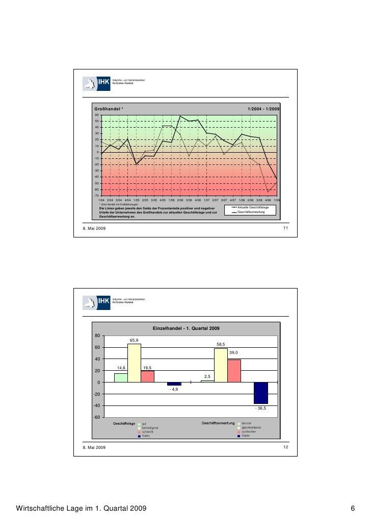 Großhandel *                                                                                       1/2004 - 1/2009        ...