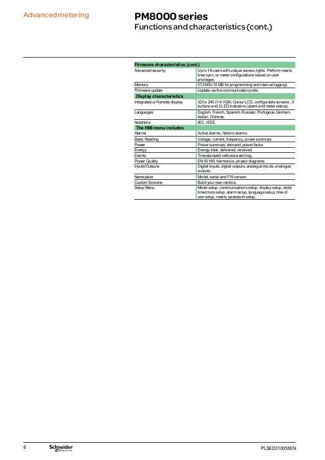 Pm8000 series technical datasheet (web).2016.04