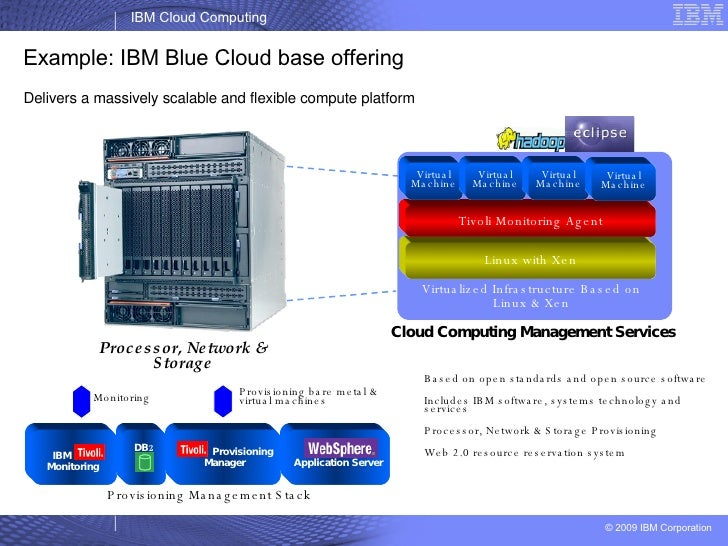 Emerging Technology In The Cloud Real Life Examples Pol