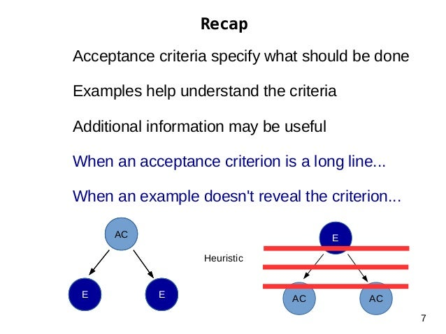 Recap Acceptance criteria specify what should be done Examples help understand the criteria Additional information may be ...