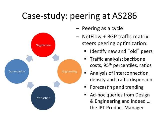 Case-‐study:  peering  at  AS286   Nego>a>on   Engineering   Produc>on   Op>miza>on   – Peering  as  ...