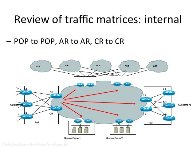 Review  of  traffic  matrices:  internal   – POP  to  POP,  AR  to  AR,  CR  to  CR   CR CR CR ...