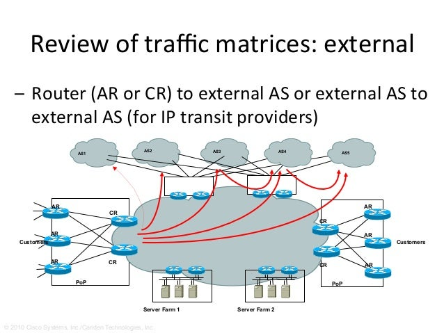 Review  of  traffic  matrices:  external   – Router  (AR  or  CR)  to  external  AS  or  external...