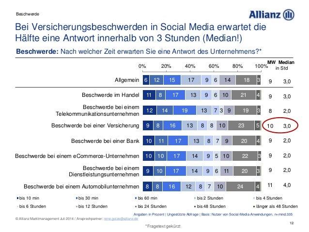 12 © Allianz Marktmanagement Juli 2014 / Ansprechpartner: rene.golze@allianz.de 6 11 12 9 10 10 9 8 12 8 14 8 11 10 10 8 1...