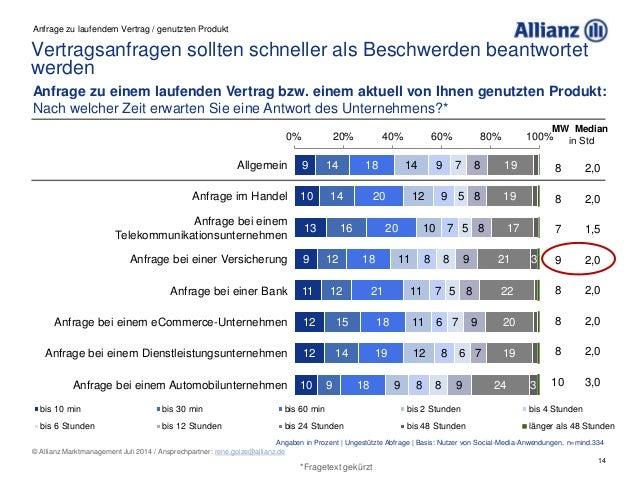 14 © Allianz Marktmanagement Juli 2014 / Ansprechpartner: rene.golze@allianz.de 9 10 13 9 11 12 12 10 14 14 16 12 12 15 14...