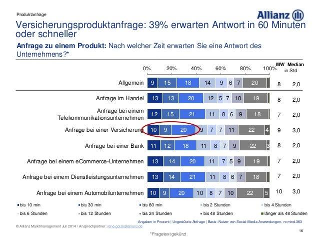 16 © Allianz Marktmanagement Juli 2014 / Ansprechpartner: rene.golze@allianz.de 9 13 12 10 11 13 13 10 15 13 15 9 12 14 14...