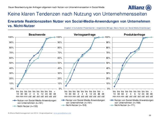 22 © Allianz Marktmanagement Juli 2014 / Ansprechpartner: rene.golze@allianz.de Keine klaren Tendenzen nach Nutzung von Un...