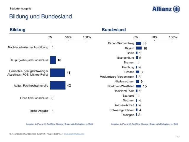 31 © Allianz Marktmanagement Juli 2014 / Ansprechpartner: rene.golze@allianz.de Bildung und Bundesland Soziodemographie Bi...