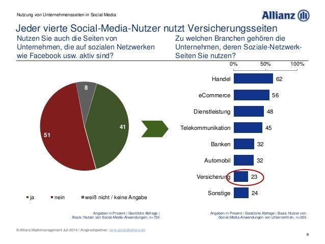 9 © Allianz Marktmanagement Juli 2014 / Ansprechpartner: rene.golze@allianz.de 62 56 48 45 32 32 23 24 0% 50% 100% Versich...