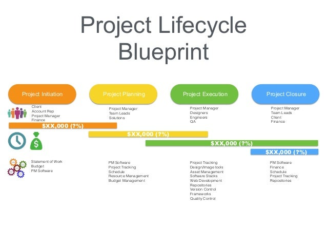 project manager spreadsheet