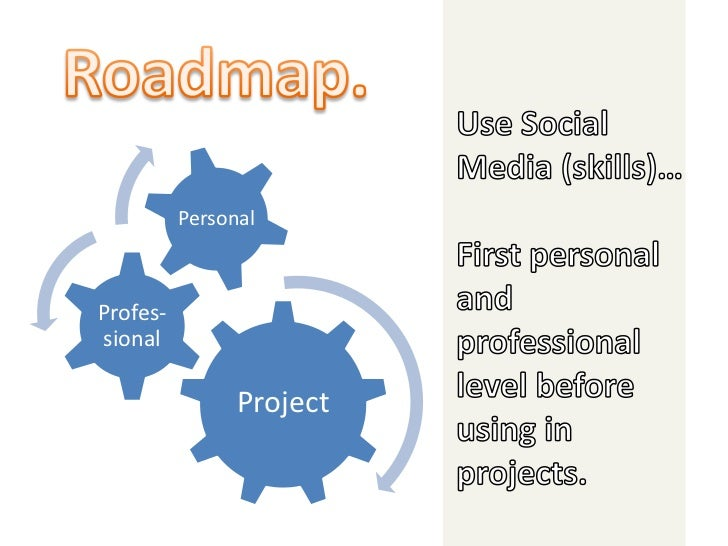 Roadmap.<br />Use Social Media (skills)…<br />First personal and professional level before using in projects.<br />