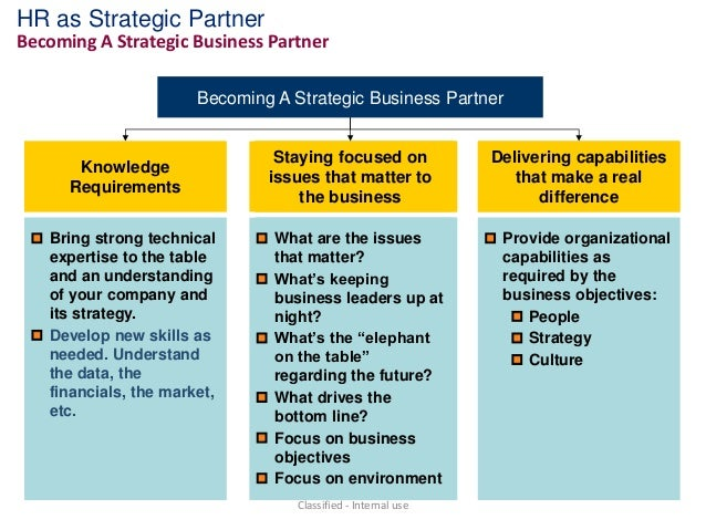 hr as a strategic partner Human resources as strategic performance partners  here are a few ideas for repositioning hr as a credible partner to senior executives and line managers.