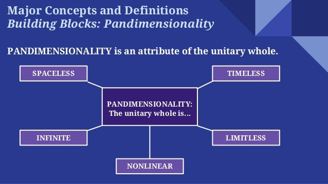 what is unitary theory Importance of a detailed definition of unitary group several members expressed opinions about the importance of the definition of unitary group for the following.