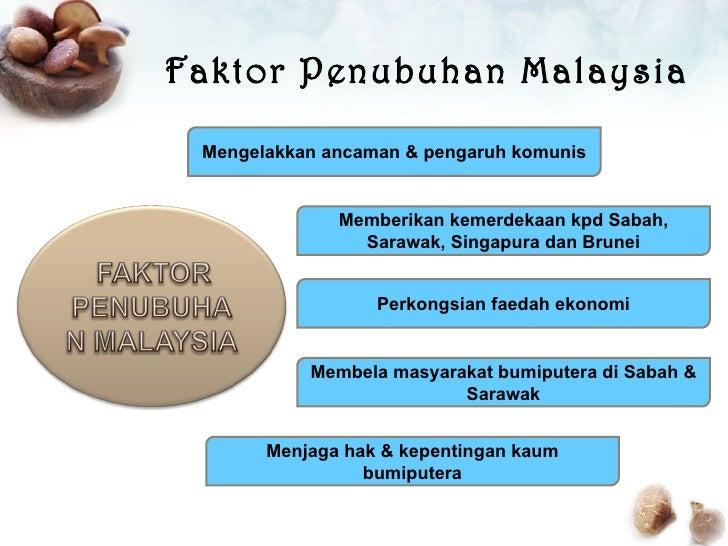 Pm Bab 6 Pembentukan Malaysia