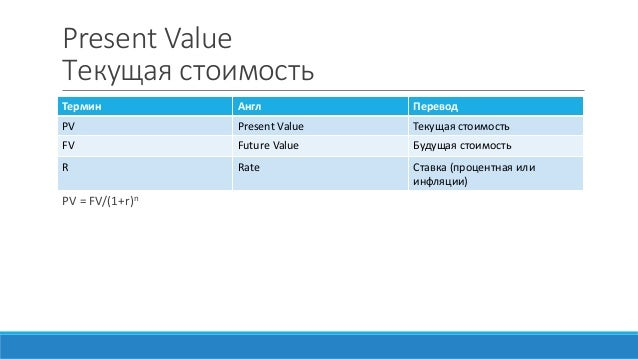 Present Value Текущая стоимость PV = FV/(1+r)n Термин Англ Перевод PV Present Value Текущая стоимость FV Future Value Буду...