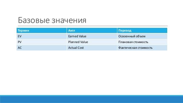Базовые Формулы Pmbok Slide 3