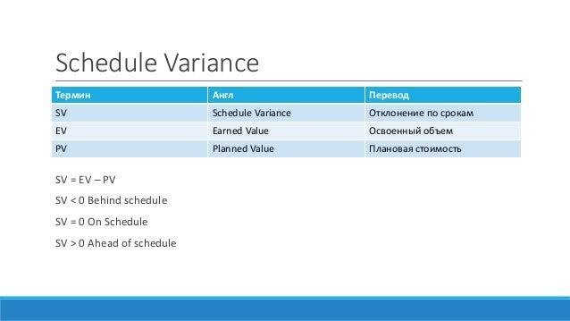 Schedule Variance SV = EV – PV SV < 0 Behind schedule SV = 0 On Schedule SV > 0 Ahead of schedule Термин Англ Перевод SV S...