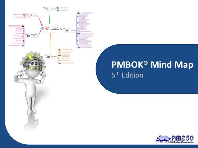 PMBOK® Mind Map 5th Edition