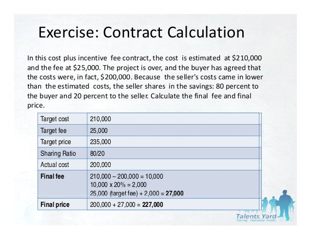 introduction to contract costing