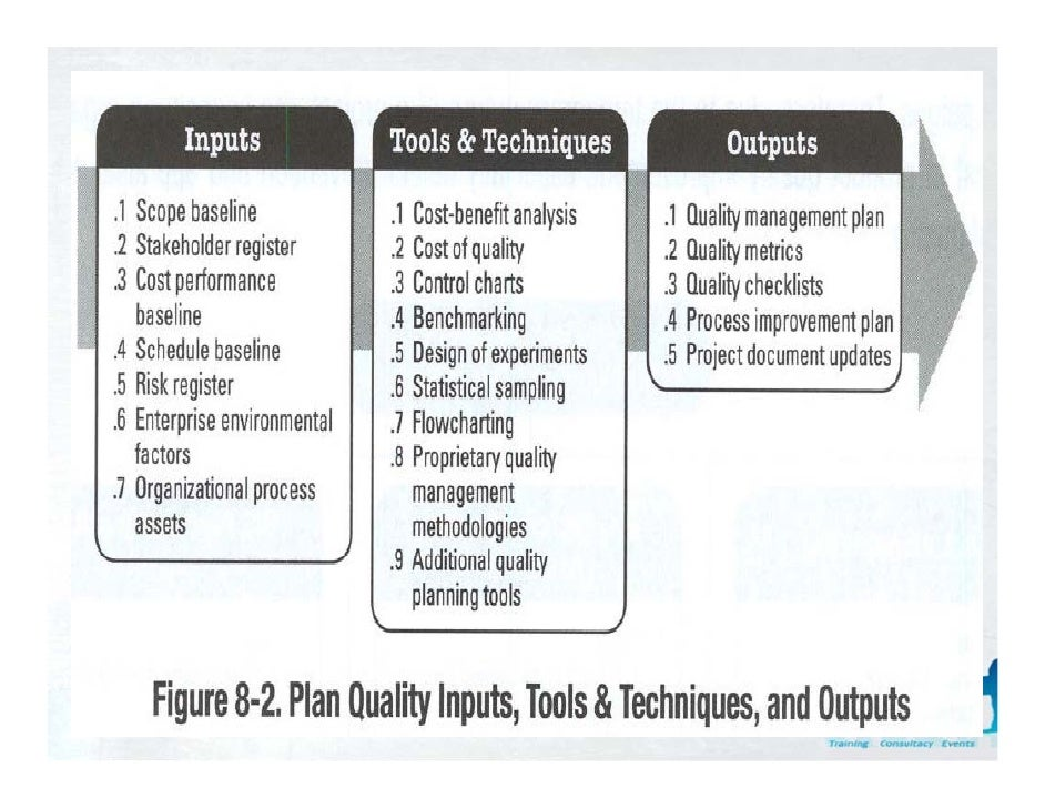 project management chapter 5 q 13 chapter 3 project management discussion questions 1 there are many possible answers project management is needed in large construction jobs, in implementing new informa.