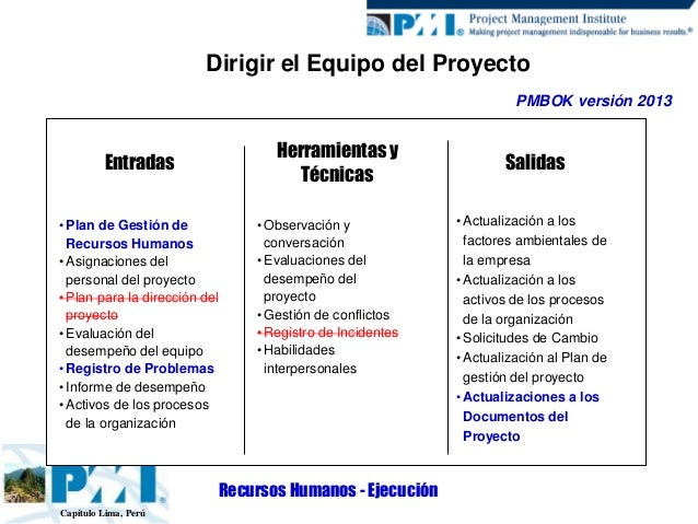 Pmbok 5ta edici n for Ejemplo proyecto completo pmbok