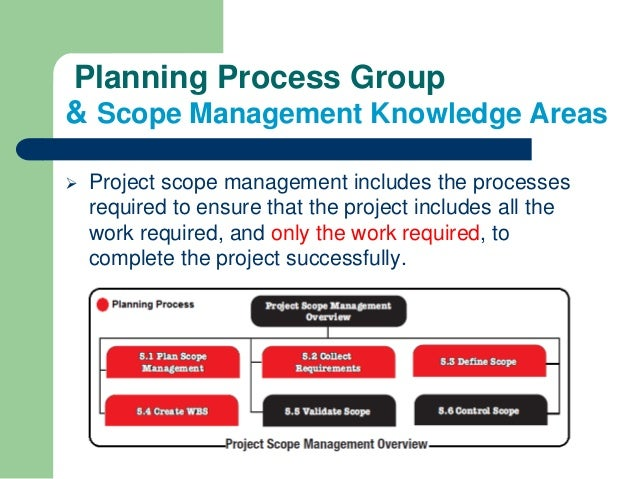 pmbok integration and scope management In the last post, i gave a general introduction to chapter 5 of the pmbok® guide, the scope management knowledge area scope management knowledge area processes.