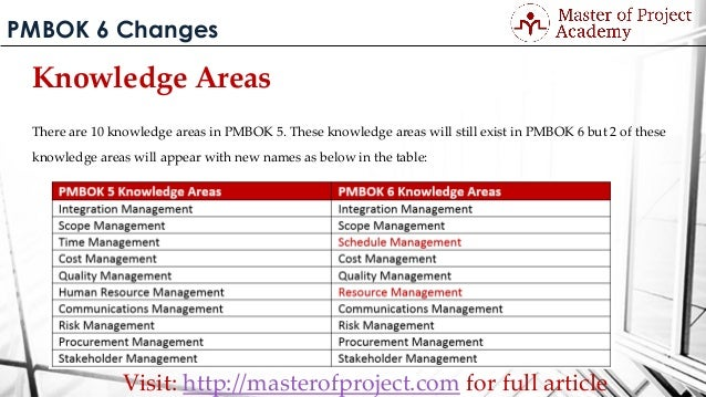 pmbok 10 knowledge areas pdf