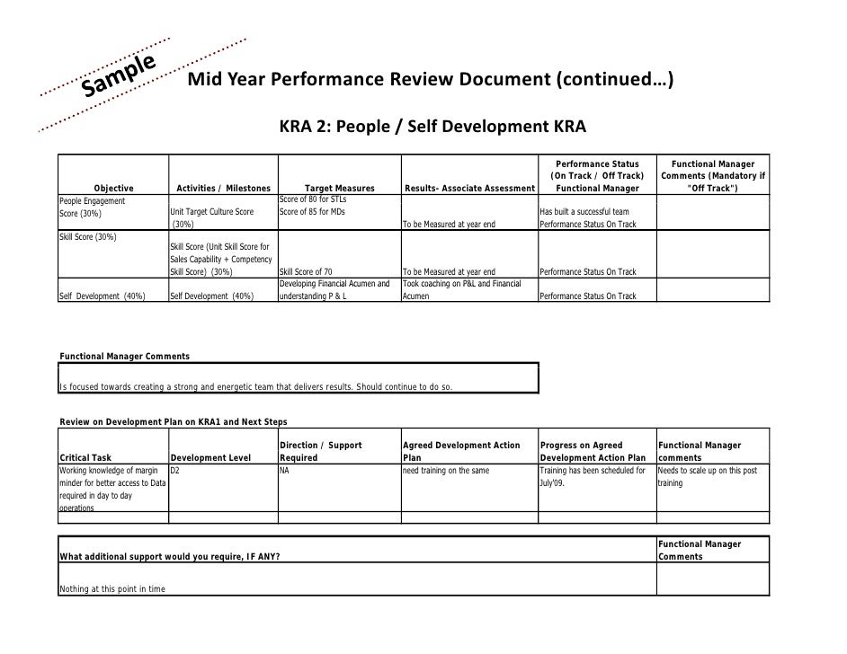 Exelent Year End Review Template Collection - Resume Template ...